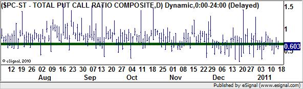 Switchcores aktie steg efter minskad forlust